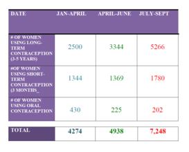 CHAT FP Chart