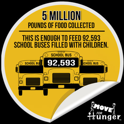 Help Us Fight Hunger Across America