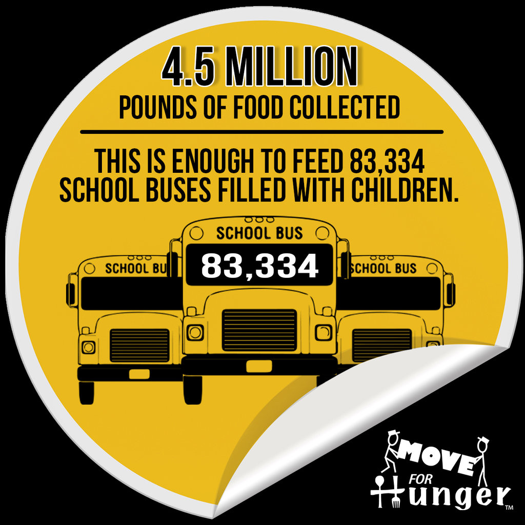 Help Us Fight Hunger Across America