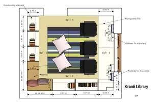 Library Blueprint (PDF)
