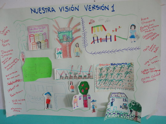 Our Children´s Land Vision