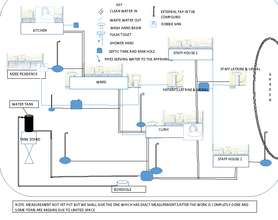 Water System Diagram (PDF)