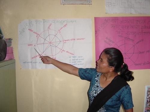 Develop Women Savings & Credit Cooperative, Nepal