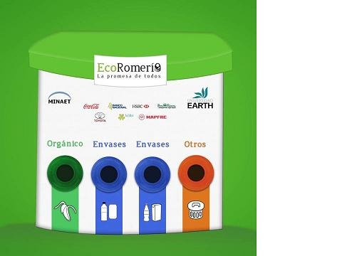 Help 2 million people recycle at the EcoRomeria