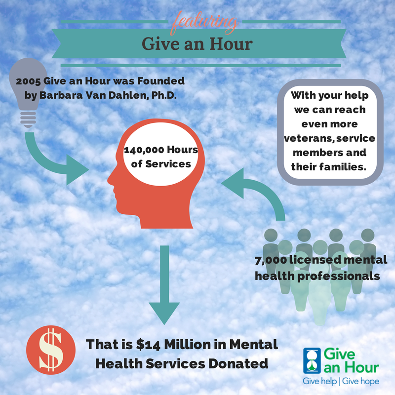 140,000 Hours of Service by Give an Hour Providers