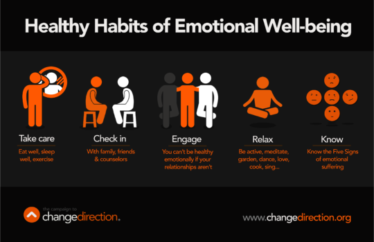 Your Emotional Well-being is Important too!