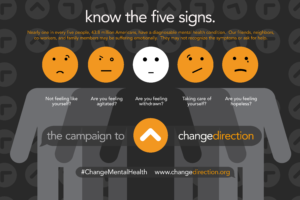 Do you know the five signs?