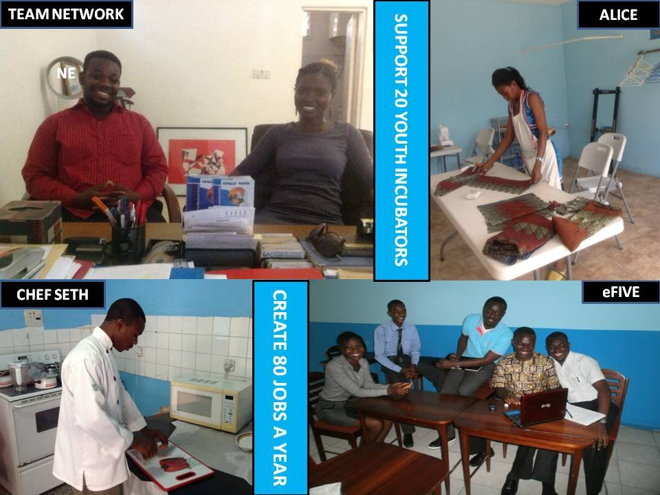 Some of our Incubator-Alumni