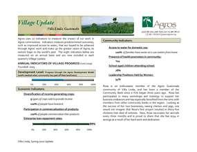 Spring 2010 Update - Villa Linda (PDF)