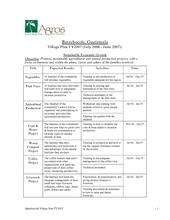 Village_Plan_FY07_Batzchocola.pdf (PDF)