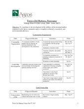 Village_Plan_FY07_Futuro_Del_Maana.pdf (PDF)