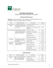 Village_Plan_FY07_San_Diego.pdf (PDF)
