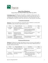 Village_Plan_FY07_Agros_I.pdf (PDF)