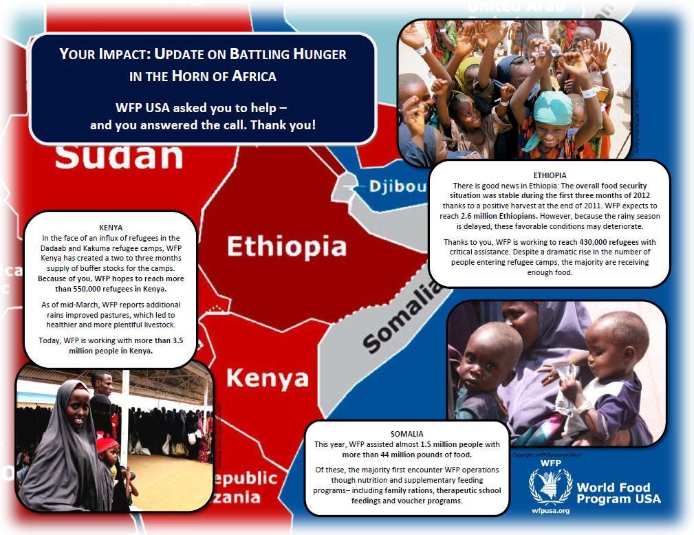 Your Impact: Kenya, Ethiopia, and Somalia