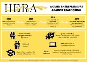 HERA_Infographic.pdf (PDF)