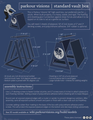 Vault box plans (so blueprinty!)