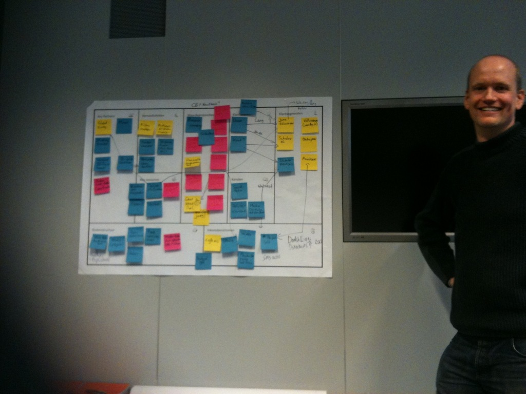 Brainstorm session with Hot ITem
