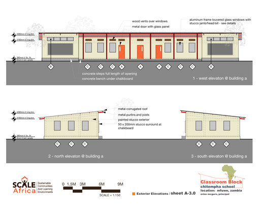 Exterior Elevations of Building Rehab