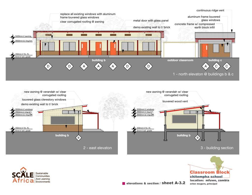 Exterior Elevations of Building Rehab B