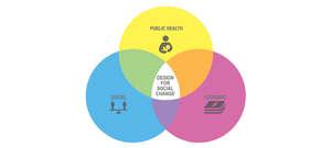 Design For Social Change
