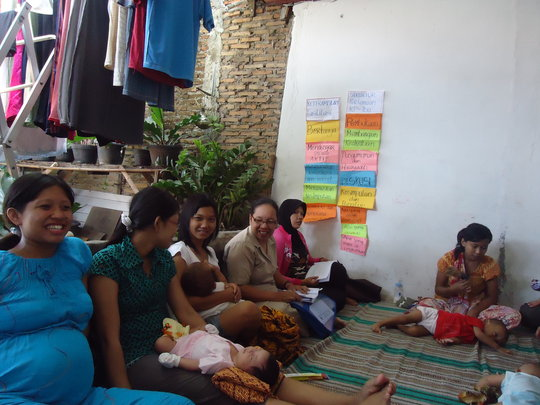 Mother Support Group Participants
