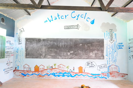Classroom painted by high school interns- 2011